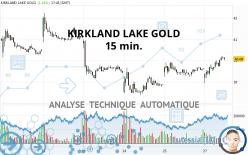 KIRKLAND LAKE GOLD - 15 min.
