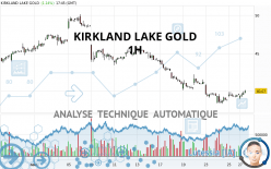 KIRKLAND LAKE GOLD - 1H