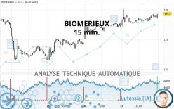 BIOMERIEUX - 15 min.