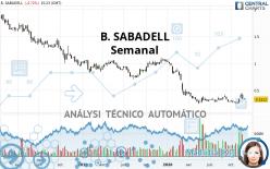 B. SABADELL - Semanal