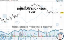 JOHNSON & JOHNSON - 1 uur