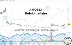 AMOEBA - Wöchentlich