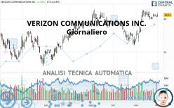VERIZON COMMUNICATIONS INC. - Giornaliero
