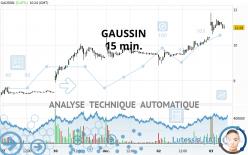 GAUSSIN - 15 min.