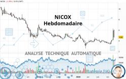 NICOX - Hebdomadaire