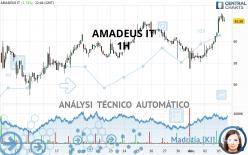 AMADEUS IT - 1H