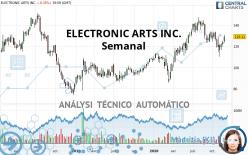 ELECTRONIC ARTS INC. - Semanal