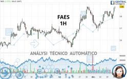 FAES - 1H