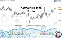 DAX30 FULL0621 - 15 min.