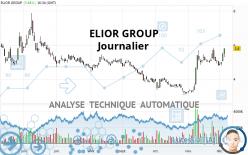ELIOR GROUP - Journalier