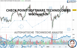CHECK POINT SOFTWARE TECHNOLOGIES - Wöchentlich