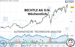 BECHTLE AG O.N. - Wöchentlich