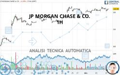 JP MORGAN CHASE & CO. - 1H