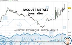 JACQUET METALS - Journalier