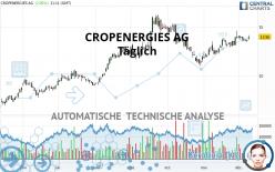 CROPENERGIES AG - Täglich