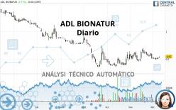 ADL BIONATUR - Diario