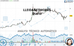 LLEIDANETWORKS - Diario