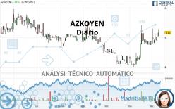 AZKOYEN - Diario