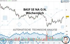 BASF SE NA O.N. - Wöchentlich