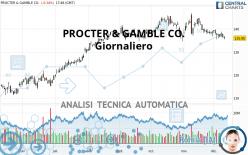 PROCTER & GAMBLE CO. - Giornaliero
