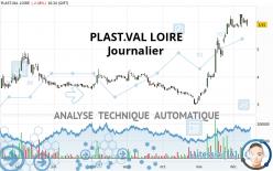 PLAST.VAL LOIRE - Journalier