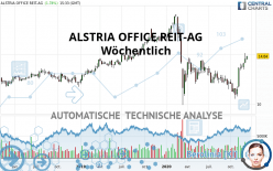 ALSTRIA OFFICE REIT-AG - Wöchentlich