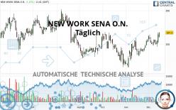 NEW WORK SENA O.N. - Täglich