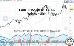 CARL ZEISS MEDITEC AG - Wöchentlich
