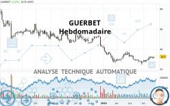 GUERBET - Hebdomadaire
