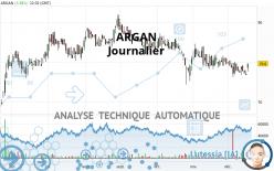 ARGAN - Journalier