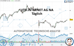 UTD.INTERNET AG NA - Täglich