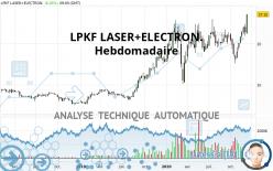 LPKF LASER+ELECTRON. - Hebdomadaire