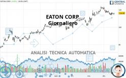 EATON CORP. - Giornaliero