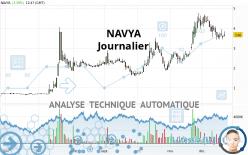 NAVYA - Giornaliero