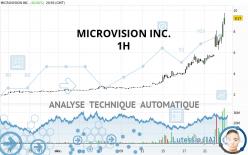 MICROVISION INC. - 1H