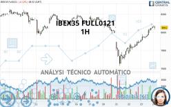 IBEX35 FULL0521 - 1H