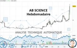 AB SCIENCE - Hebdomadaire