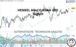 HENKEL AG+CO.KGAA VZO - Täglich