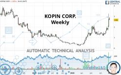 KOPIN CORP. - Weekly