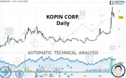 KOPIN CORP. - Daily