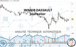 IMMOB.DASSAULT - Journalier