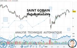 SAINT GOBAIN - Hebdomadaire