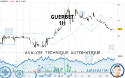 GUERBET - 1H