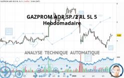 GAZPROM ADR SP./2 RL 5L 5 - Hebdomadaire