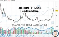 LITECOIN - LTC/USD - Hebdomadaire