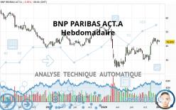BNP PARIBAS ACT.A - Hebdomadaire