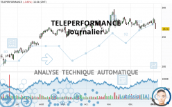 TELEPERFORMANCE - Journalier