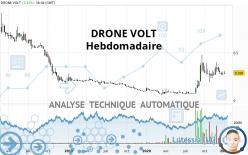 DRONE VOLT - Hebdomadaire