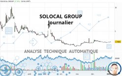 SOLOCAL GROUP - Journalier