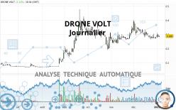 DRONE VOLT - Journalier